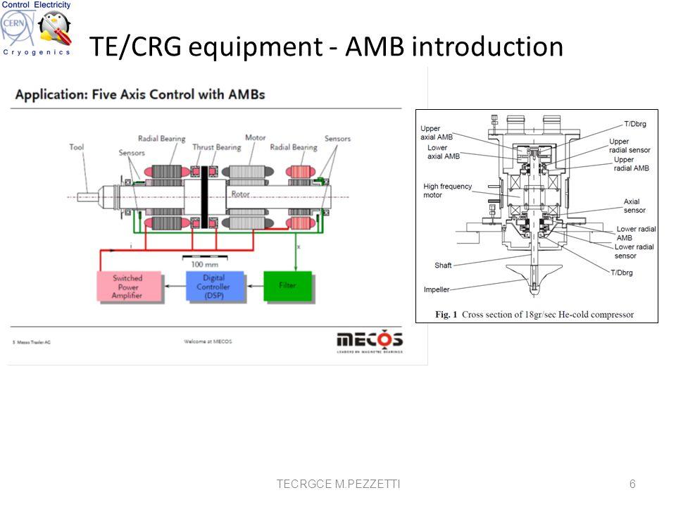 TE/CRG equipment - AMB introduction 6TECRGCE M.PEZZETTI