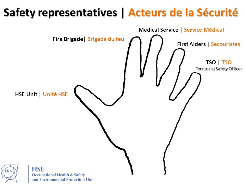 HSE Unit | Unité HSE Fire Brigade| Brigade du feu Medical Service | Service Médical First Aiders | Secouristes Territorial Safety Officer TSO | TSO Te
