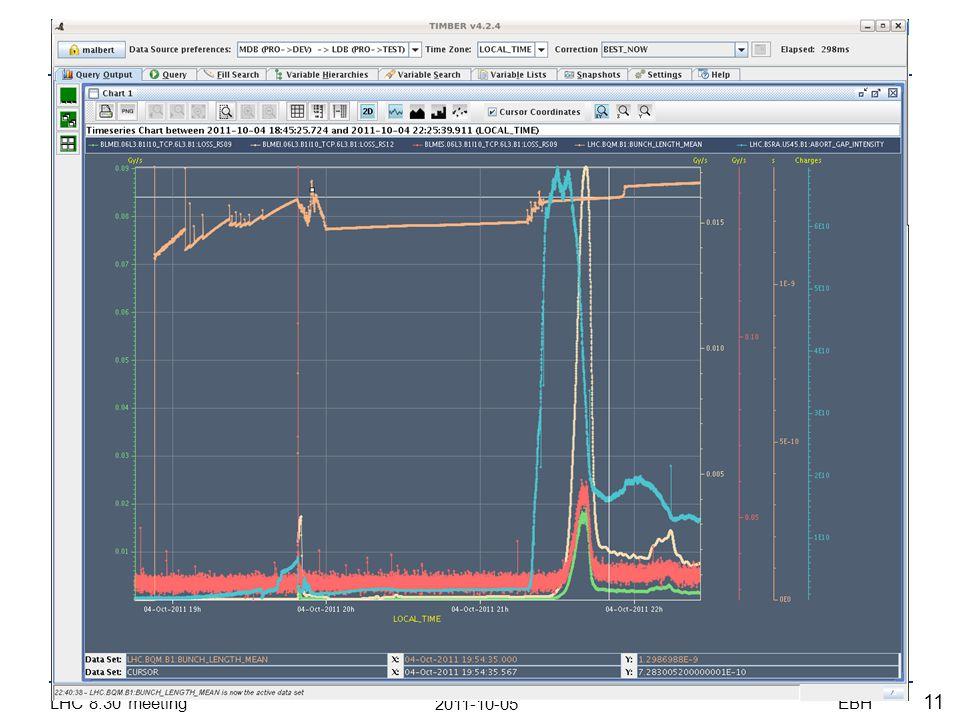 2011-10-05 LHC 8:30 meetingEBH 11