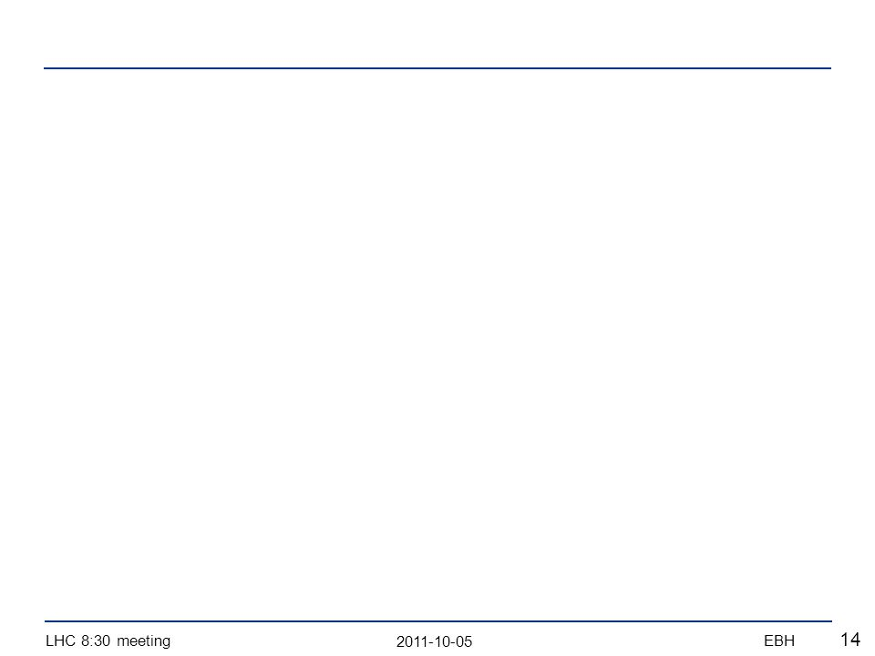 2011-10-05 LHC 8:30 meetingEBH 14