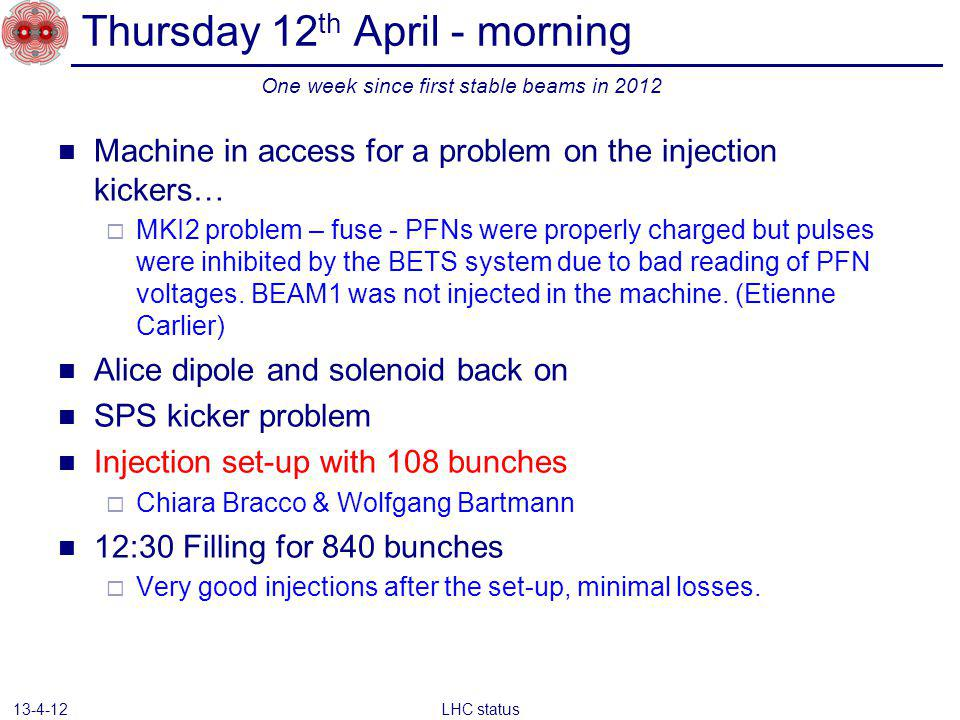 Thursday 12 th April - afternoon 13:35 Beams lost at end of squeeze Vacuum interlock on tank 1 of the dump kicker (MKBH A and B magnets).