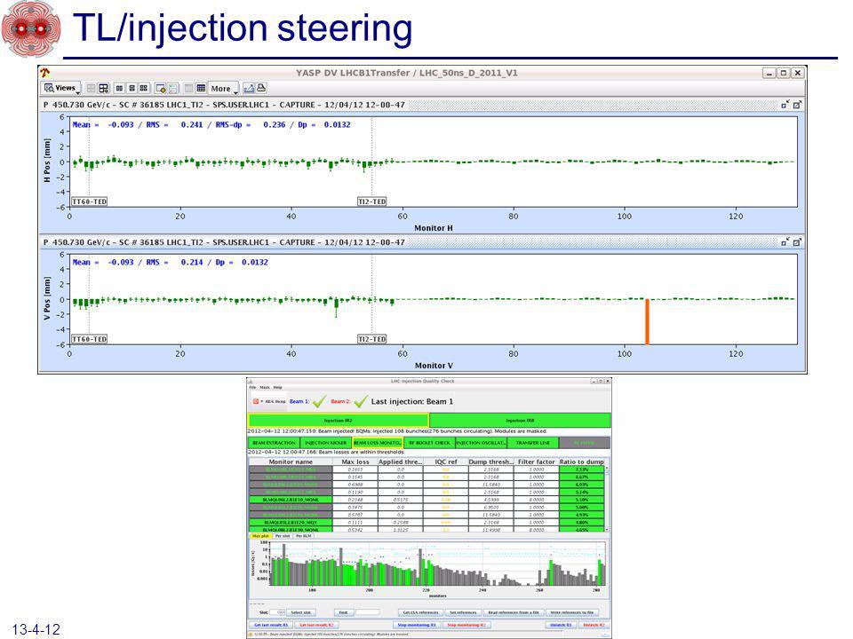Lifetime in ramp & squeeze LHC status 13-4-12