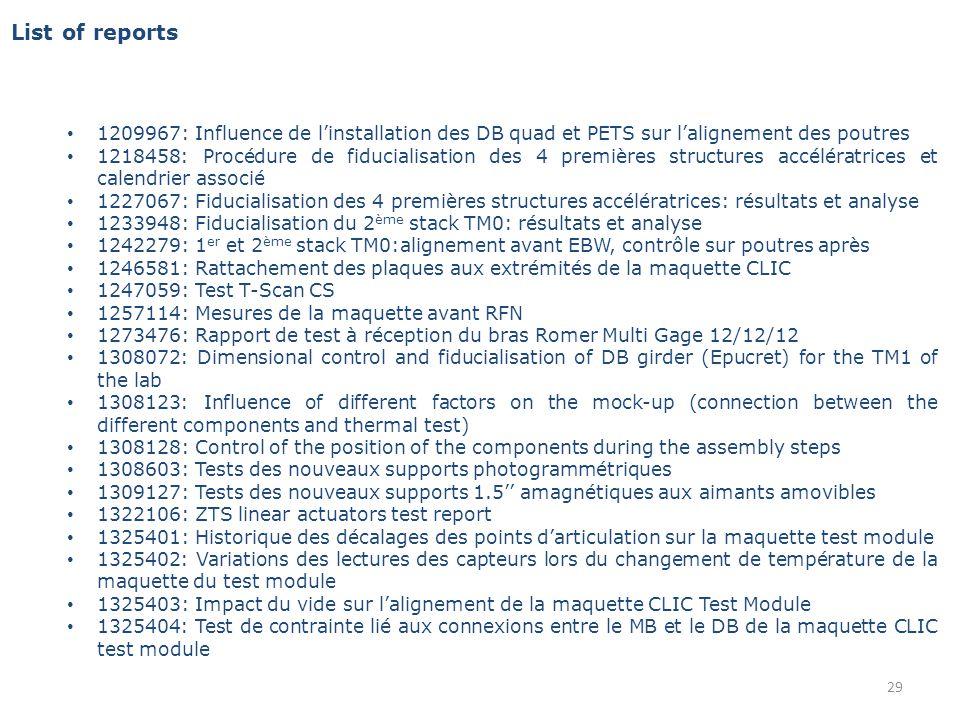 List of reports 1209967: Influence de linstallation des DB quad et PETS sur lalignement des poutres 1218458: Procédure de fiducialisation des 4 premiè