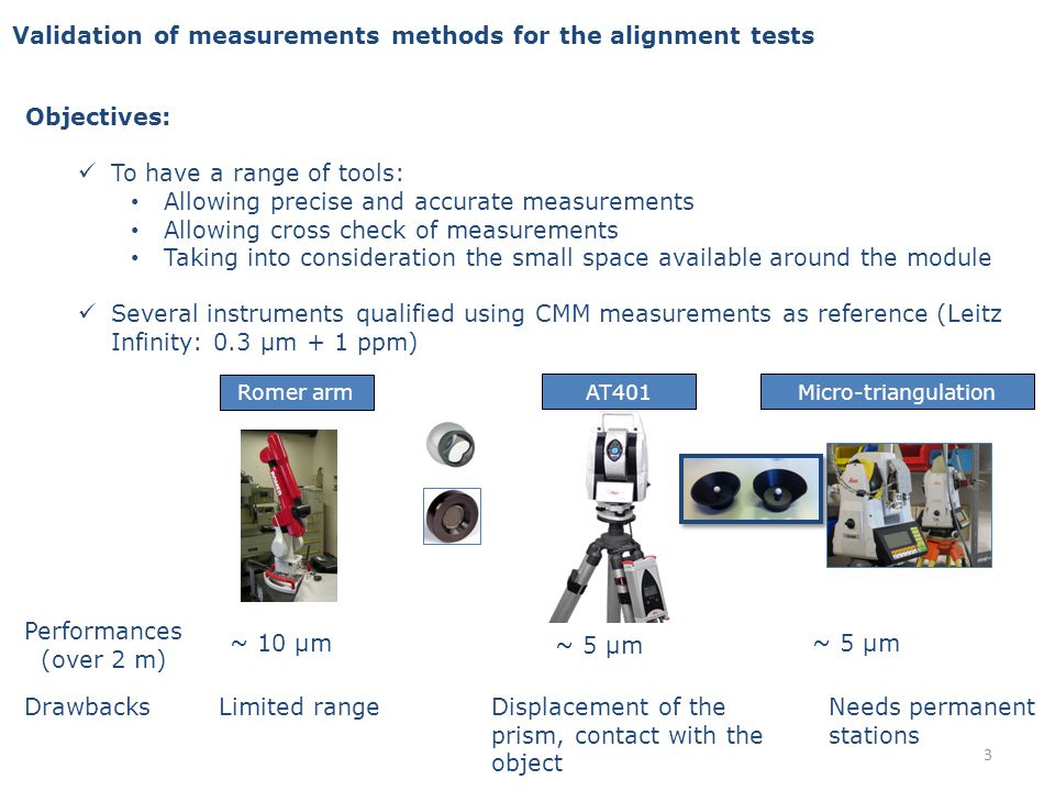 Validation of measurements methods for the alignment tests Inter-comparison between micro-triangulation and AT401: Two MB girders equipped with both types of fiducials and measured on CMM Alignment of girders measured by the two instruments and compared 4
