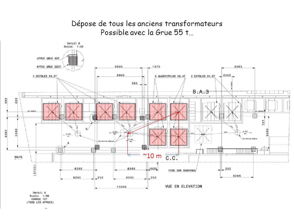 Dépose de tous les anciens transformateurs Possible avec la Grue 55 t… ~10 m