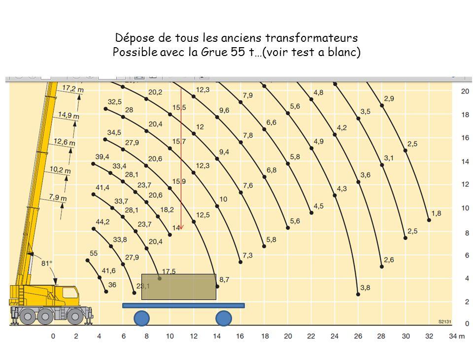 Dépose de tous les anciens transformateurs Possible avec la Grue 55 t…(voir test a blanc)