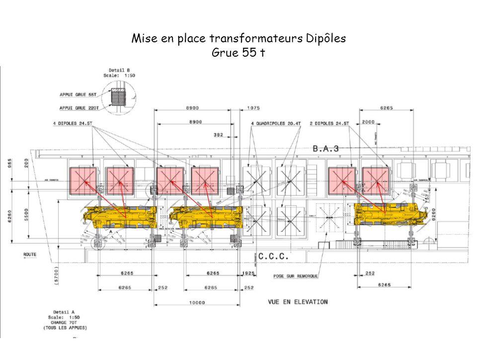 Mise en place transformateurs Dipôles Grue 55 t