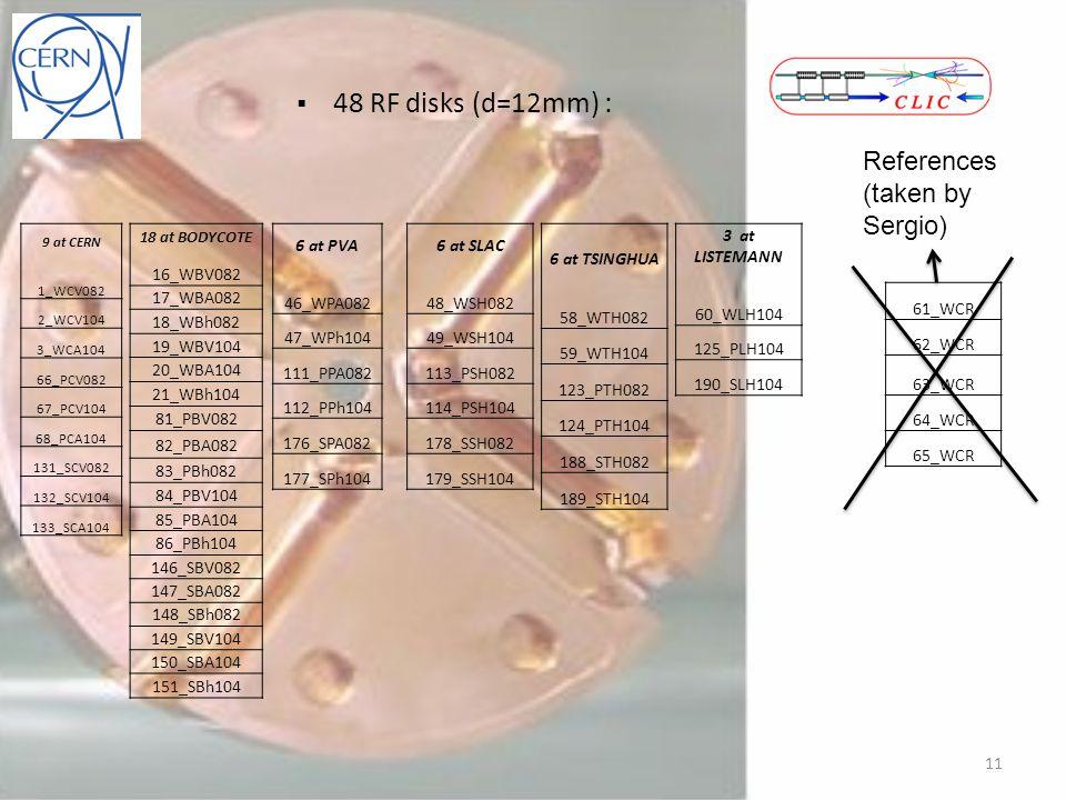 9 at CERN 1_WCV082 2_WCV104 3_WCA104 66_PCV082 67_PCV104 68_PCA104 131_SCV082 132_SCV104 133_SCA104 18 at BODYCOTE 16_WBV082 17_WBA082 18_WBh082 19_WB