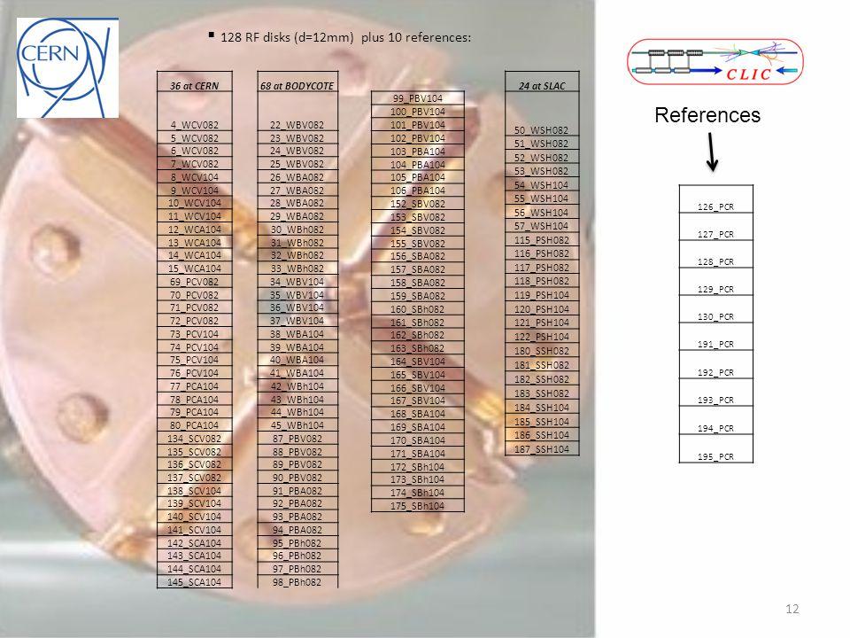 128 RF disks (d=12mm) plus 10 references: 36 at CERN 4_WCV082 5_WCV082 6_WCV082 7_WCV082 8_WCV104 9_WCV104 10_WCV104 11_WCV104 12_WCA104 13_WCA104 14_