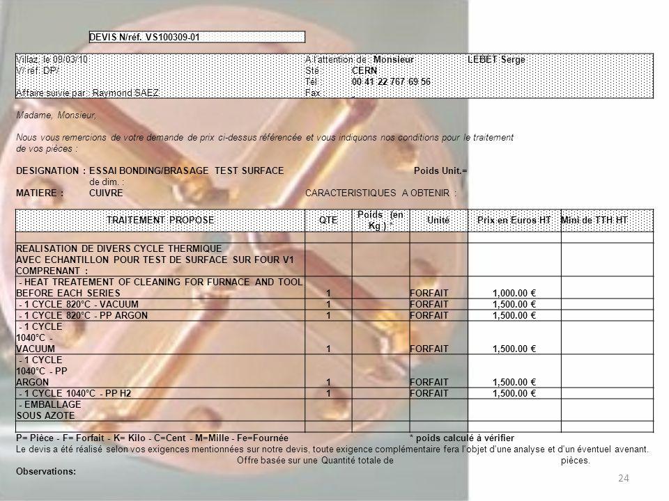 DEVIS N/réf. VS100309-01 Villaz, le 09/03/10 A lattention de : MonsieurLEBET Serge V/ réf. DP/Sté :CERN Tél :00 41 22 767 69 56 Affaire suivie par : R