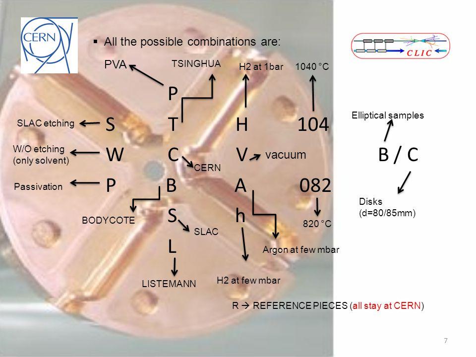 P S T H 104 W C V B / C P B A 082 S h L Argon at few mbar SLAC etching W/O etching (only solvent) Passivation PVA TSINGHUA CERN BODYCOTE SLAC LISTEMAN