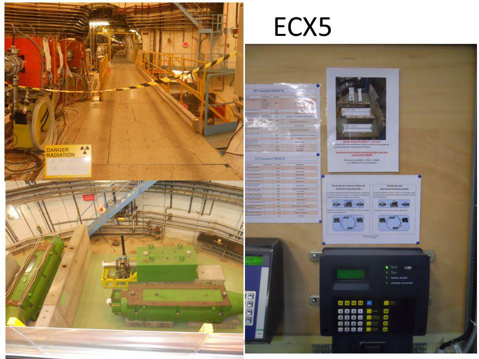 ECX5 SPS.Technical-Coordination@Cern.ch7