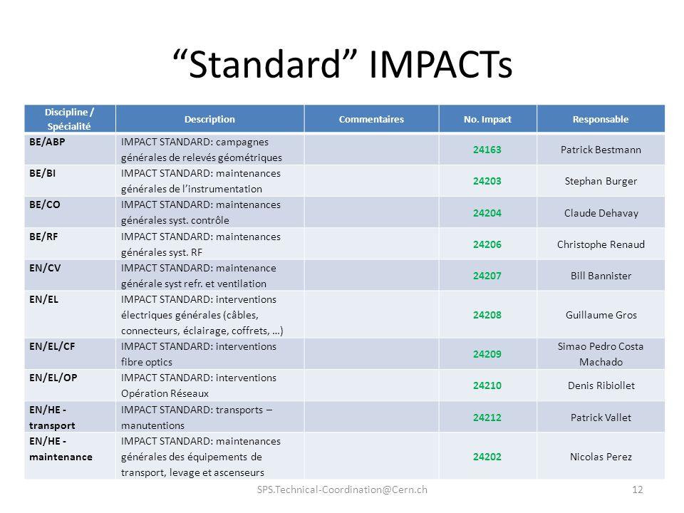 Standard IMPACTs SPS.Technical-Coordination@Cern.ch12 Discipline / Spécialité DescriptionCommentairesNo. ImpactResponsable BE/ABP IMPACT STANDARD: cam