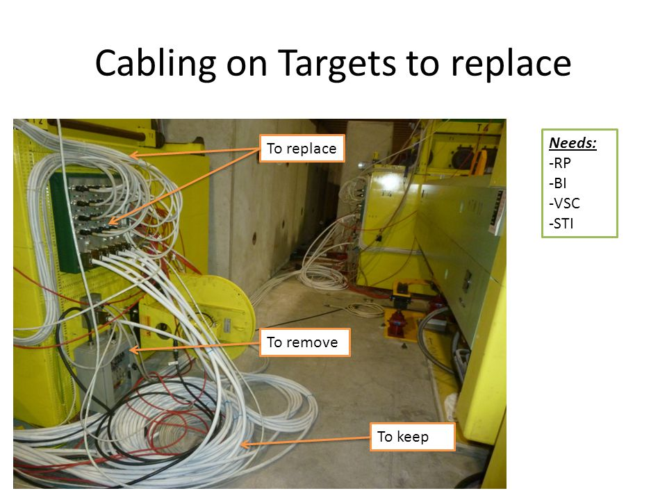 Cabling on Targets to replace Needs: -RP -BI -VSC -STI To replace To remove To keep