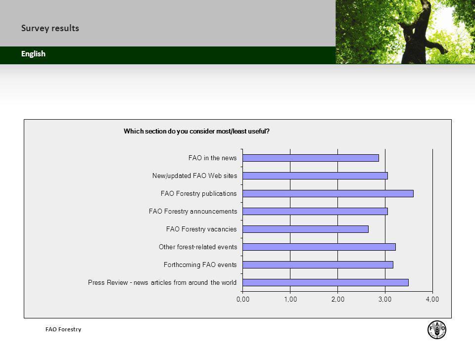 z Sub headline AGENDASurvey results English FAO Forestry