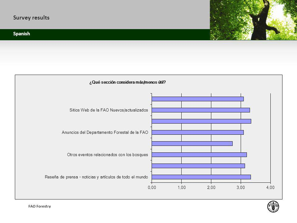 z Sub headline AGENDASurvey results Spanish FAO Forestry