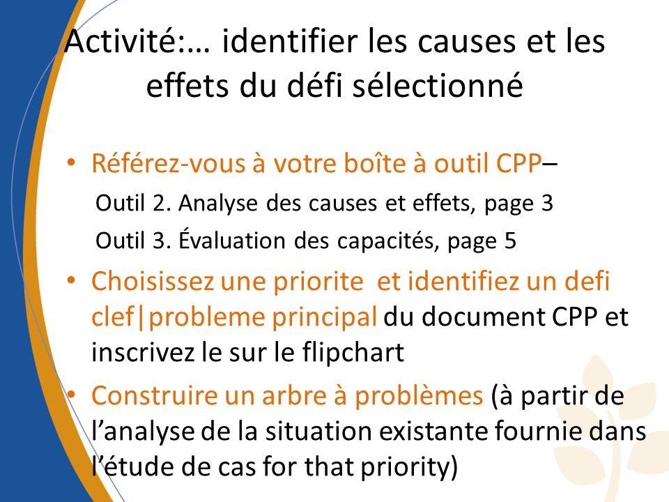 Activité:… identifier les causes et les effets du défi sélectionné Référez-vous à votre boîte à outil CPP– Outil 2.