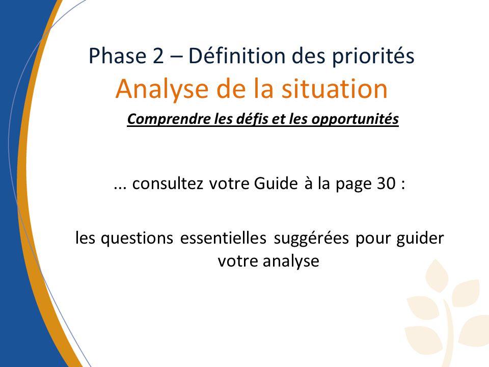 ... consultez votre Guide à la page 30 : les questions essentielles suggérées pour guider votre analyse Phase 2 – Définition des priorités Analyse de