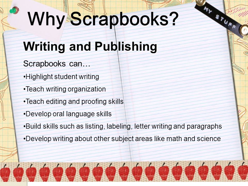 Why Scrapbooks? Writing and Publishing Scrapbooks can… Highlight student writing Teach writing organization Teach editing and proofing skills Develop