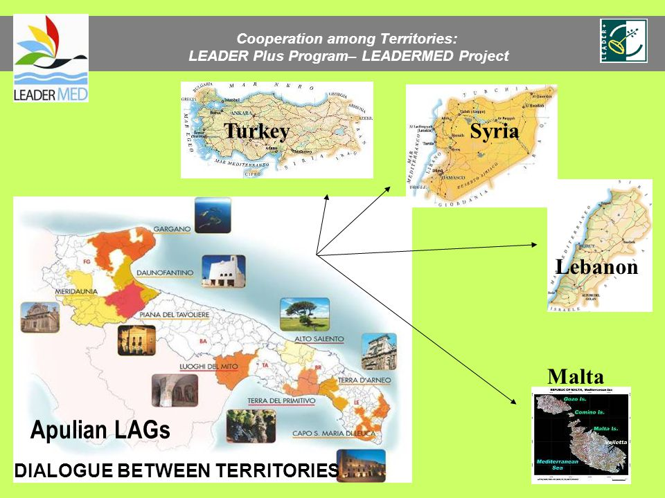 Cooperation among Territories: LEADER Plus Program– LEADERMED Project Turkey Lebanon Syria Malta Apulian LAGs DIALOGUE BETWEEN TERRITORIES