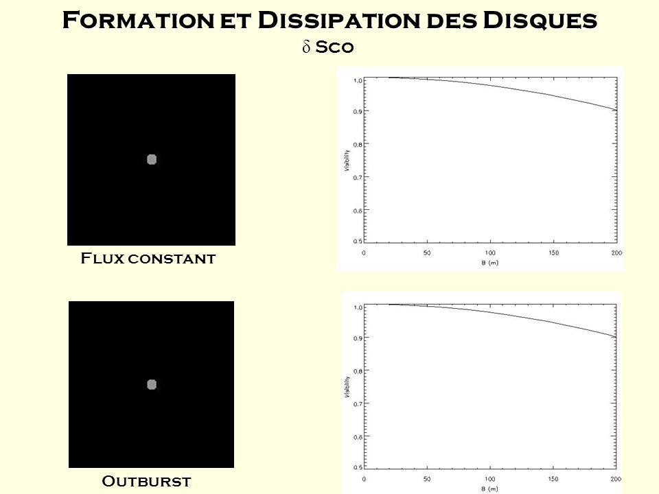 Formation et Dissipation des Disques δ Sco Flux constant Outburst