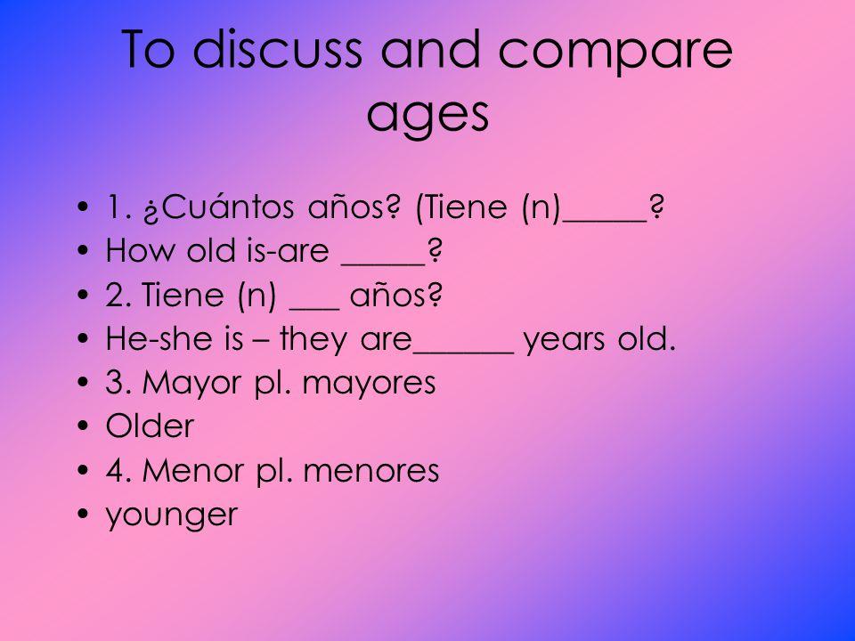 To talk about people 1. La persona Person 1. El gato Cat 2. El perro dog To name animals