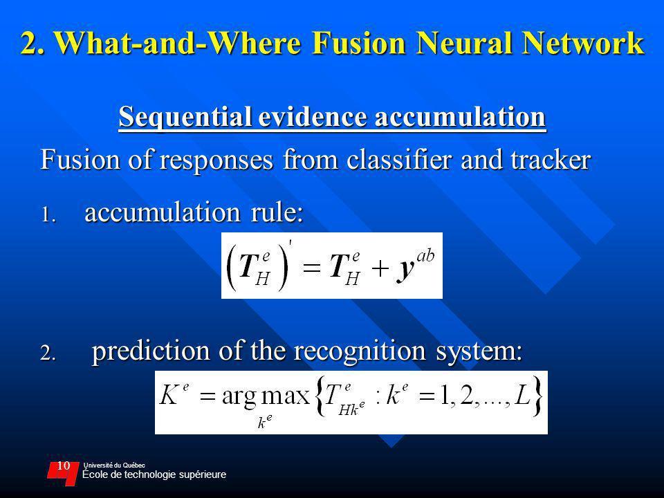 Université du Québec École de technologie supérieure 10 Sequential evidence accumulation Fusion of responses from classifier and tracker 1. accumulati