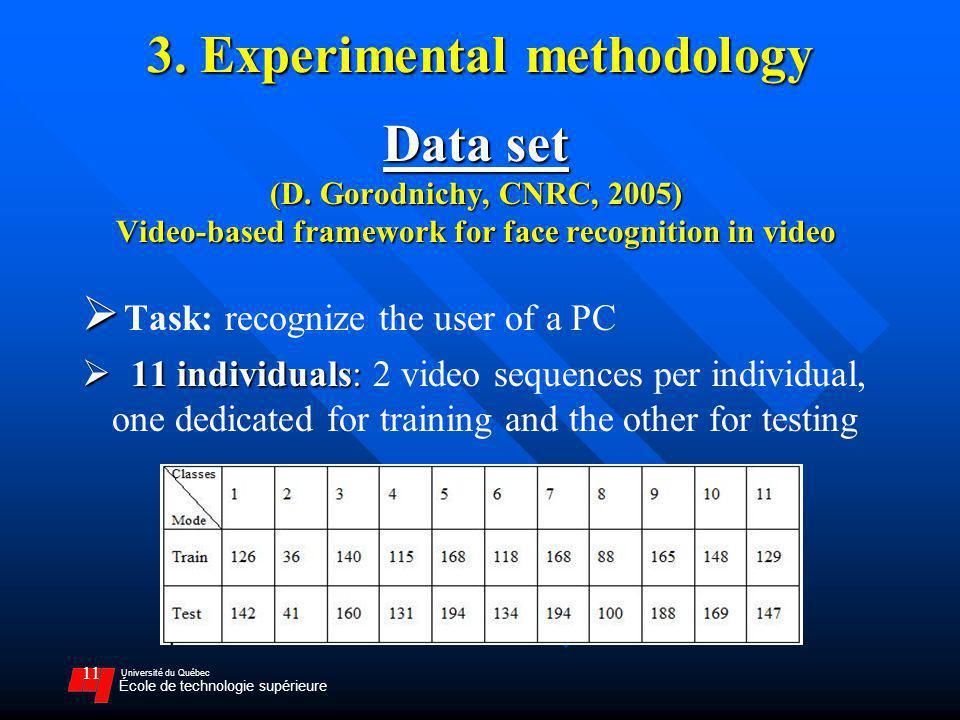 Université du Québec École de technologie supérieure 11 3. Experimental methodology Data set (D. Gorodnichy, CNRC, 2005) Video-based framework for fac