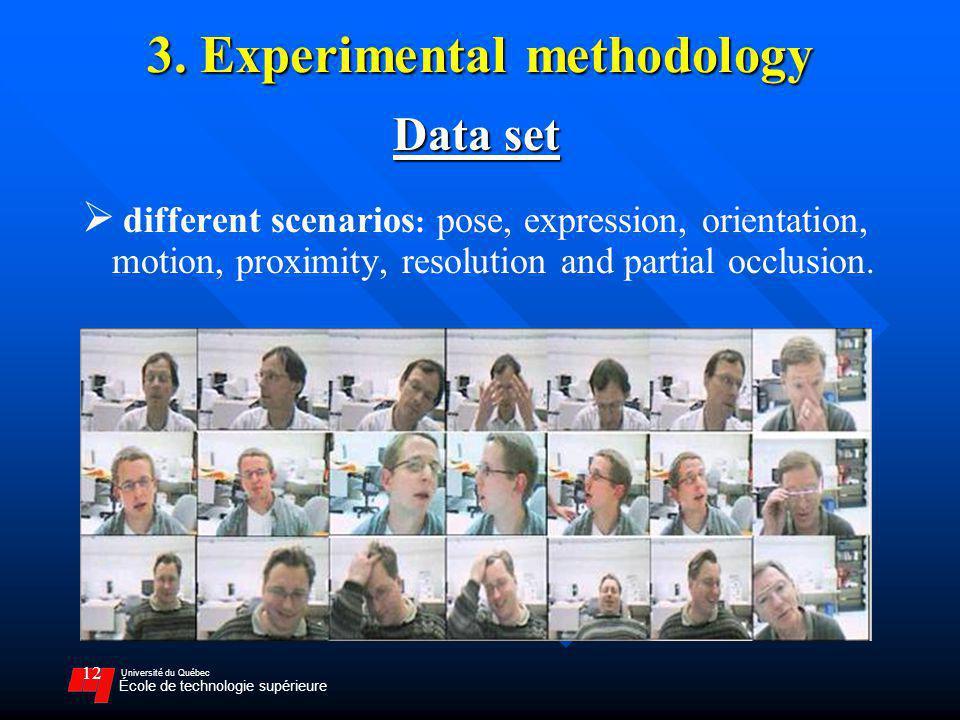 Université du Québec École de technologie supérieure 12 3. Experimental methodology Data set different scenarios : pose, expression, orientation, moti