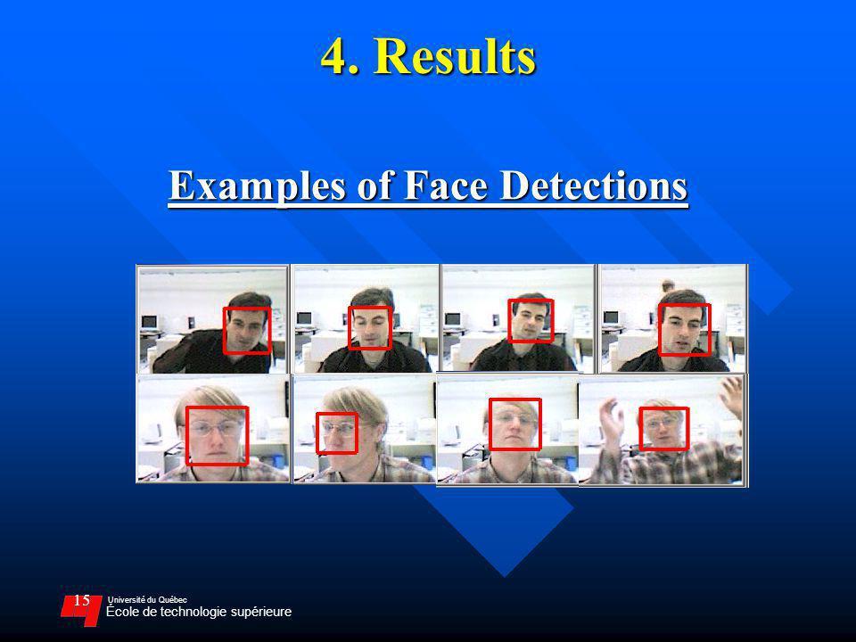 Université du Québec École de technologie supérieure 15 4. Results Examples of Face Detections