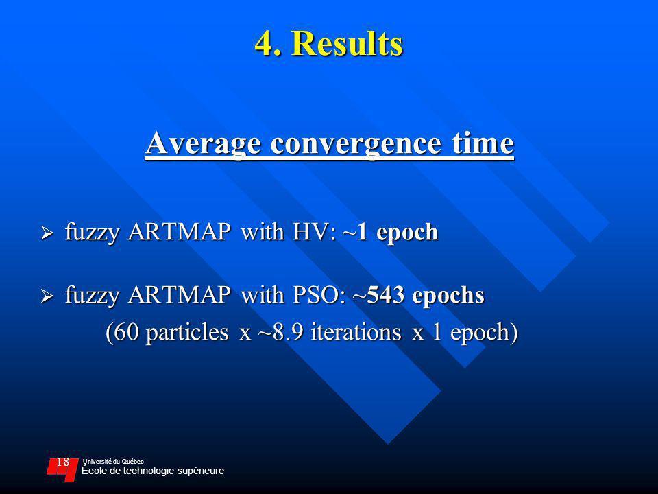 Université du Québec École de technologie supérieure 18 4. Results Average convergence time fuzzy ARTMAP with HV: ~1 epoch fuzzy ARTMAP with HV: ~1 ep