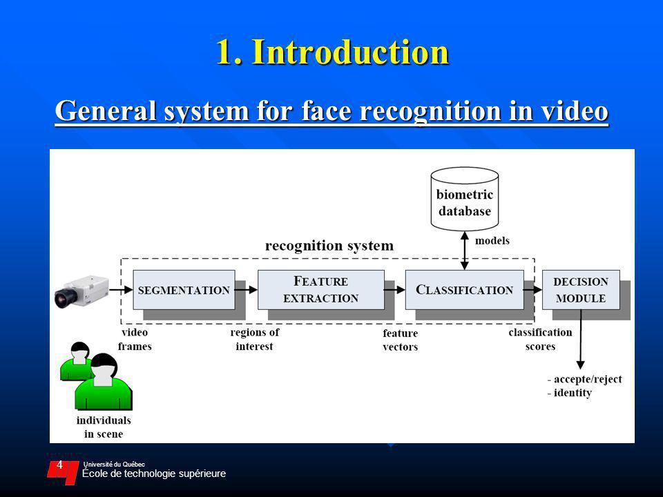 Université du Québec École de technologie supérieure 4 1. Introduction General system for face recognition in video