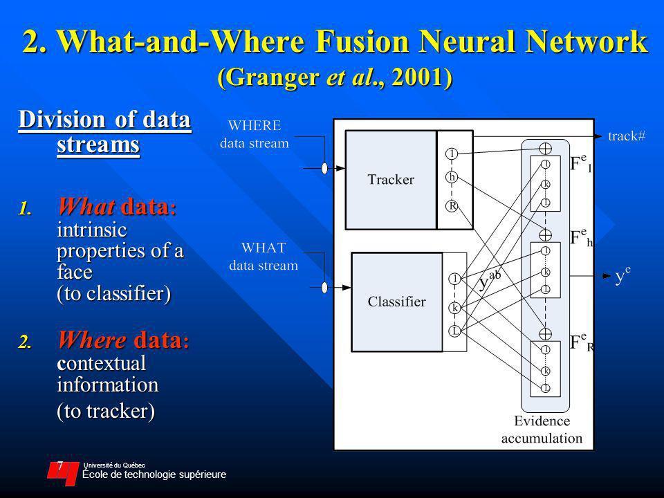 Université du Québec École de technologie supérieure 7 2. What-and-Where Fusion Neural Network (Granger et al., 2001) Division of data streams 1. What