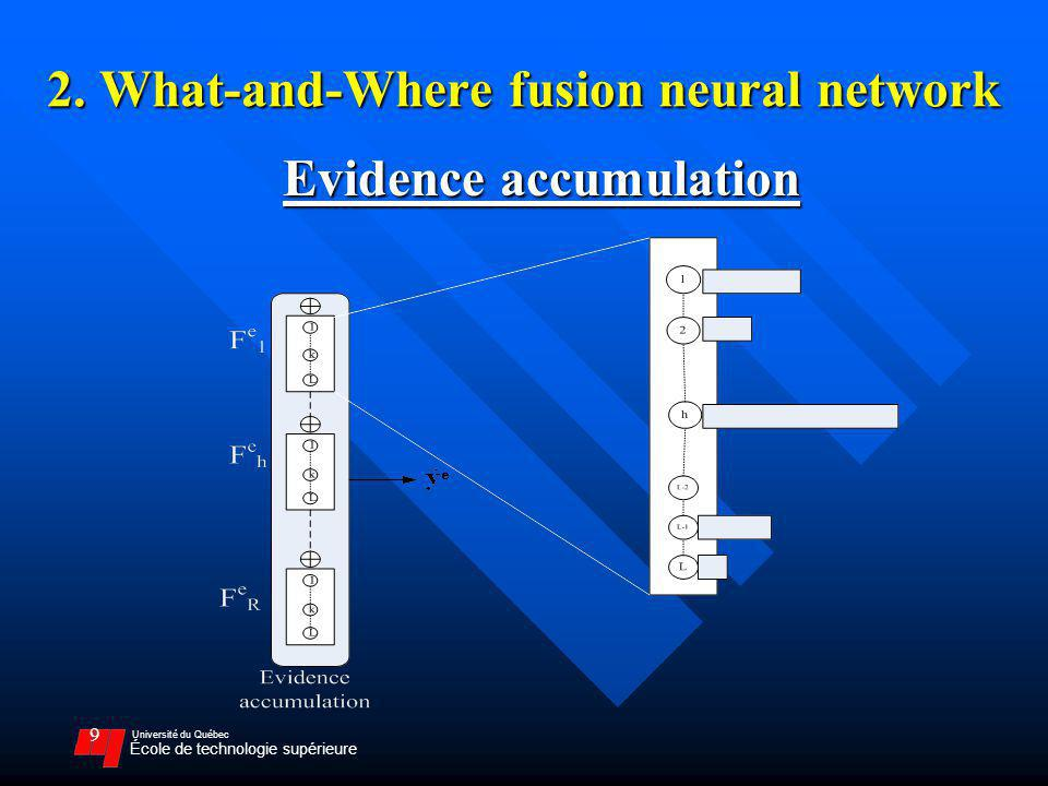Université du Québec École de technologie supérieure 9 2. What-and-Where fusion neural network Evidence accumulation