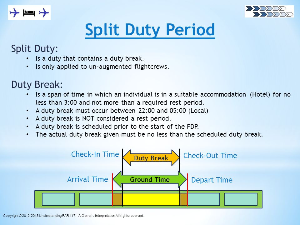 Split Duty Period Split Duty: Is a duty that contains a duty break. Is only applied to un-augmented flightcrews. Duty Break: Is a span of time in whic