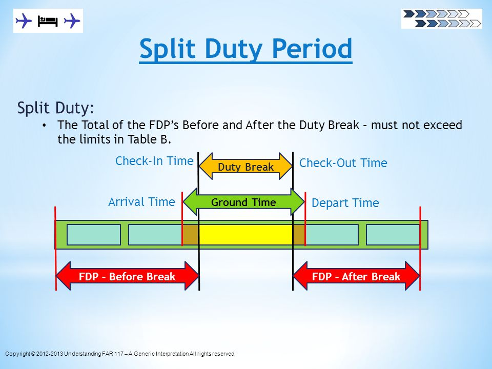 Split Duty Period Split Duty: The Total of the FDPs Before and After the Duty Break – must not exceed the limits in Table B. Duty Break Arrival Time D