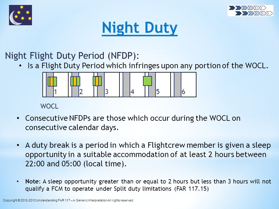 Night Duty Night Flight Duty Period (NFDP): Is a Flight Duty Period which infringes upon any portion of the WOCL. 126543 WOCL Consecutive NFDPs are th