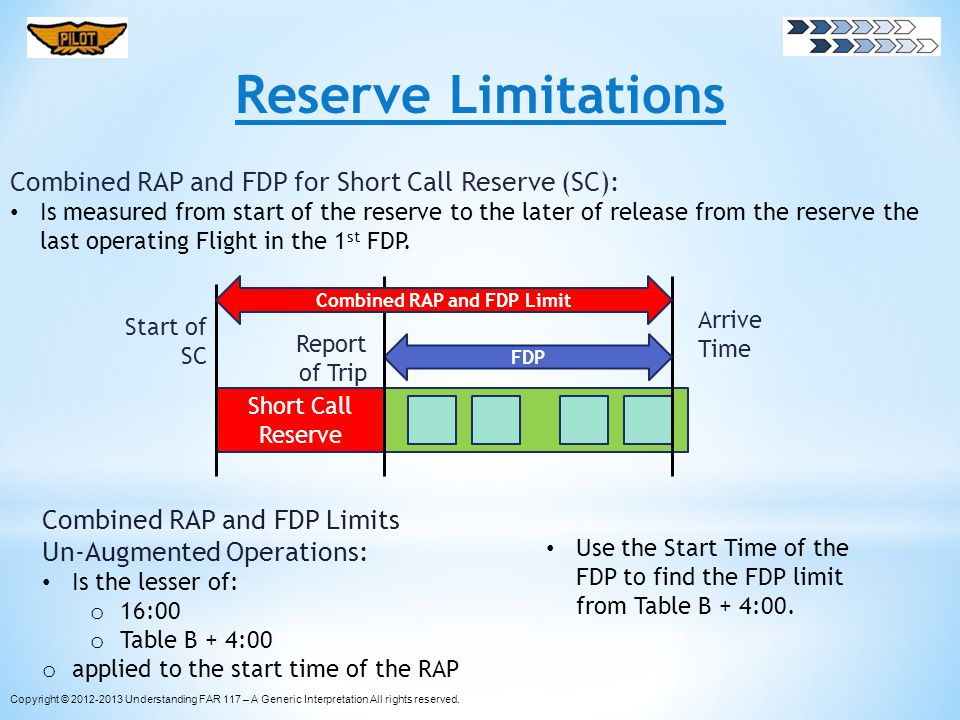 Reserve Limitations Combined RAP and FDP for Short Call Reserve (SC): Is measured from start of the reserve to the later of release from the reserve t