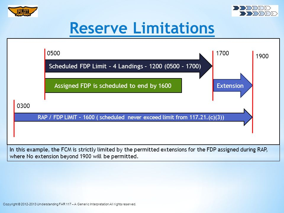 Reserve Limitations In this example, the FCM is strictly limited by the permitted extensions for the FDP assigned during RAP, where No extension beyon