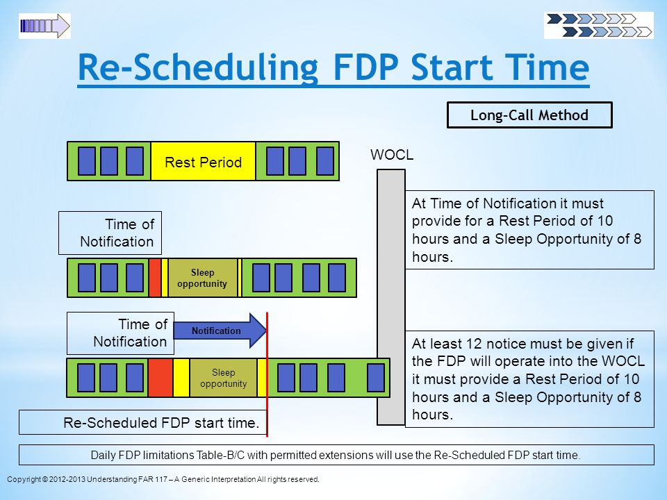 Re-Scheduling FDP Start Time Rest Period Long–Call Method WOCL Sleep opportunity Notification Time of Notification At Time of Notification it must pro