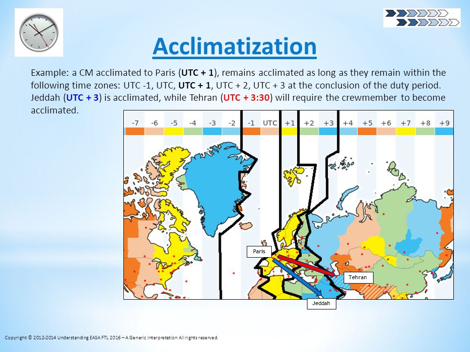 Acclimatization Example: a CM acclimated to Paris (UTC + 1), remains acclimated as long as they remain within the following time zones: UTC -1, UTC, U