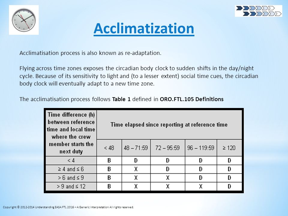 Acclimatization Acclimatisation process is also known as re-adaptation. Flying across time zones exposes the circadian body clock to sudden shifts in