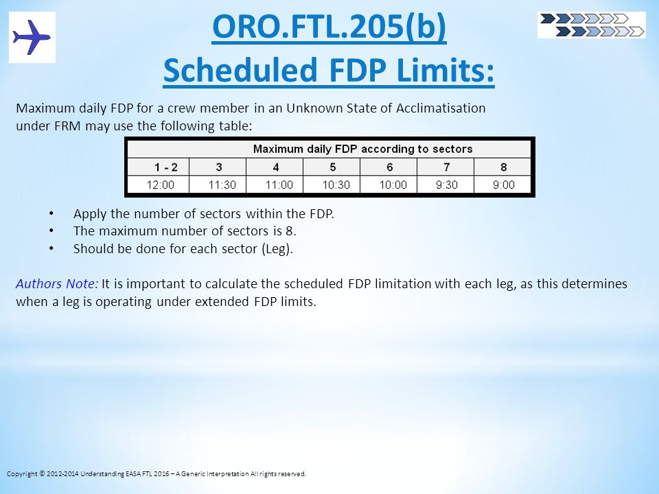 ORO.FTL.205(b) Scheduled FDP Limits: Maximum daily FDP for a crew member in an Unknown State of Acclimatisation under FRM may use the following table: