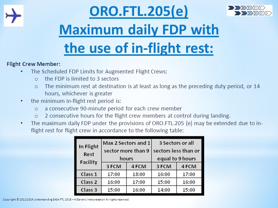 ORO.FTL.205(e) Maximum daily FDP with the use of in-flight rest: Flight Crew Member: The Scheduled FDP Limits for Augmented Flight Crews: o the FDP is