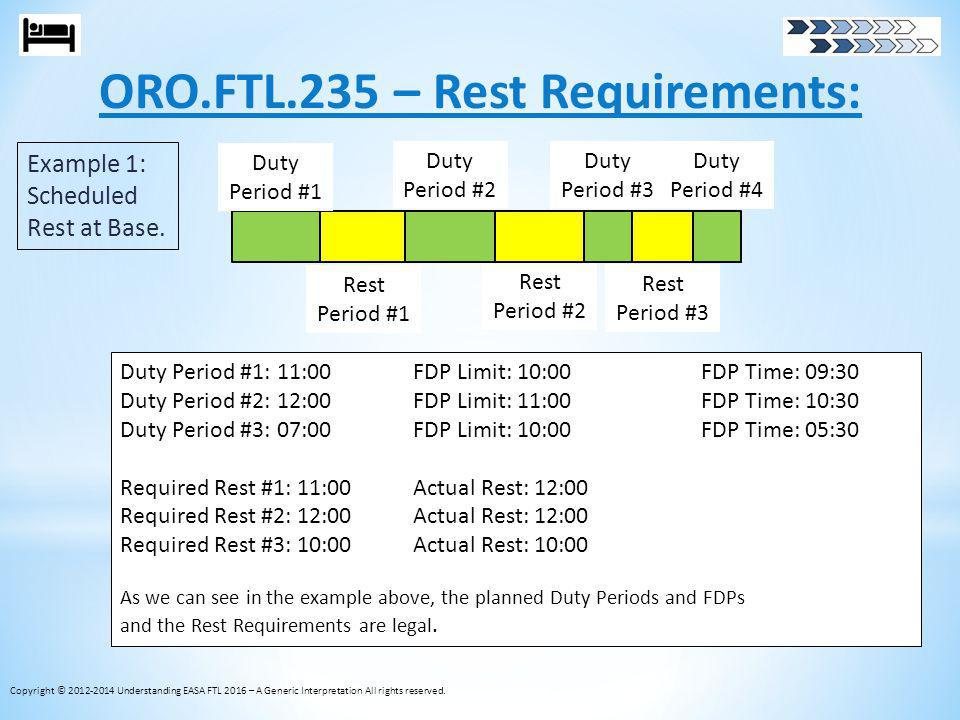 ORO.FTL.235 – Rest Requirements: Example 1: Scheduled Rest at Base. Copyright © 2012-2014 Understanding EASA FTL 2016 – A Generic Interpretation All r