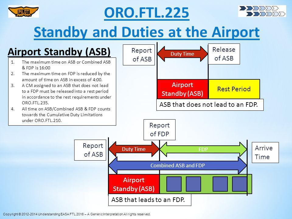 ORO.FTL.225 Standby and Duties at the Airport Copyright © 2012-2014 Understanding EASA FTL 2016 – A Generic Interpretation All rights reserved. Airpor