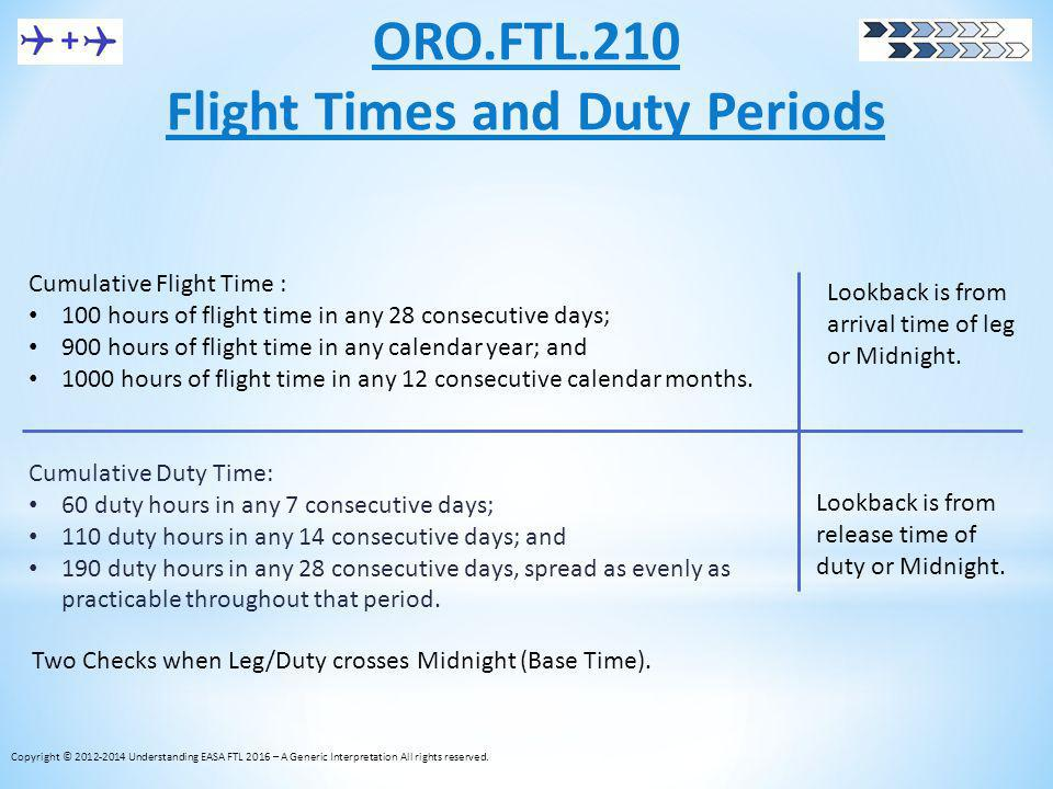 ORO.FTL.210 Flight Times and Duty Periods Cumulative Flight Time : 100 hours of flight time in any 28 consecutive days; 900 hours of flight time in an