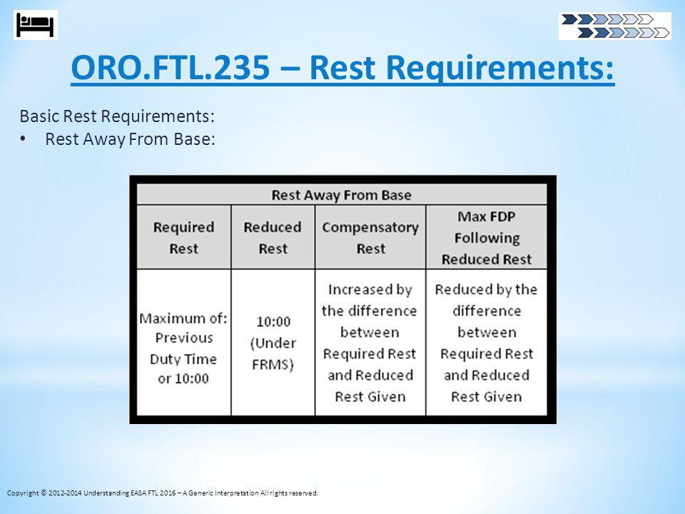 ORO.FTL.235 – Rest Requirements: Basic Rest Requirements: Rest Away From Base: Copyright © 2012-2014 Understanding EASA FTL 2016 – A Generic Interpret