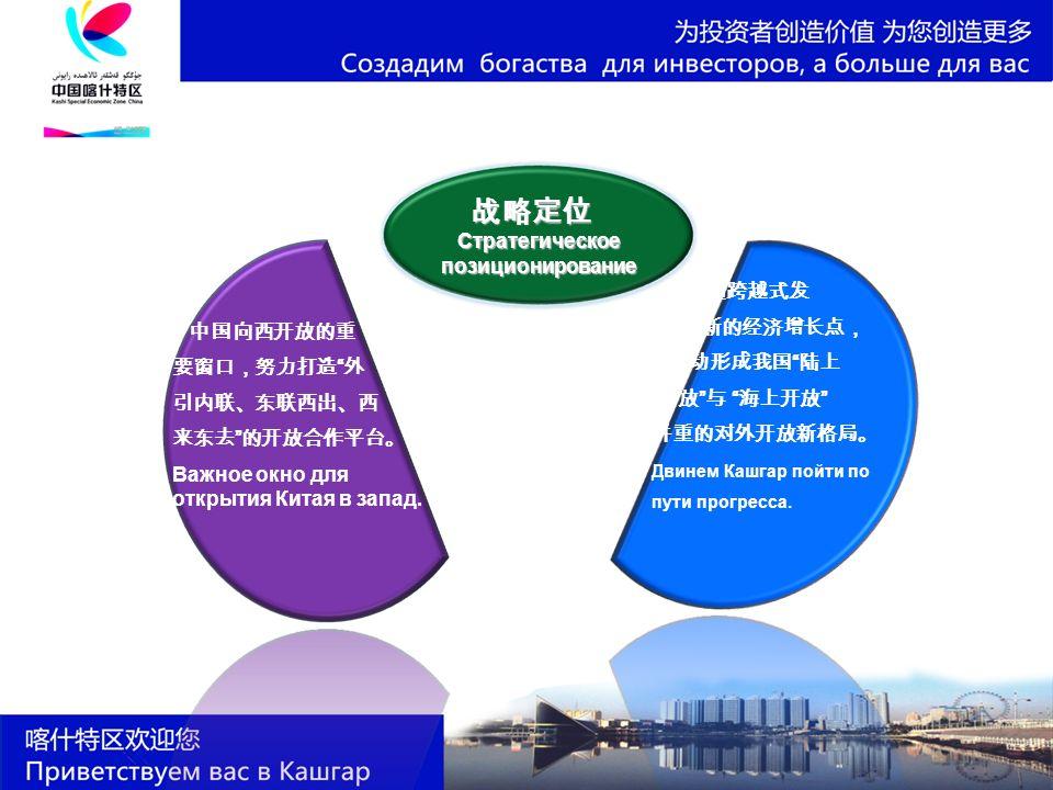 战略定位 战略定位 Стратегическое позиционирование Стратегическое позиционирование 中国向西开放的重 要窗口,努力打造 外 引内联、东联西出、西 来东去 的开放合作平台。 Важное окно для открытия Китая в запад.