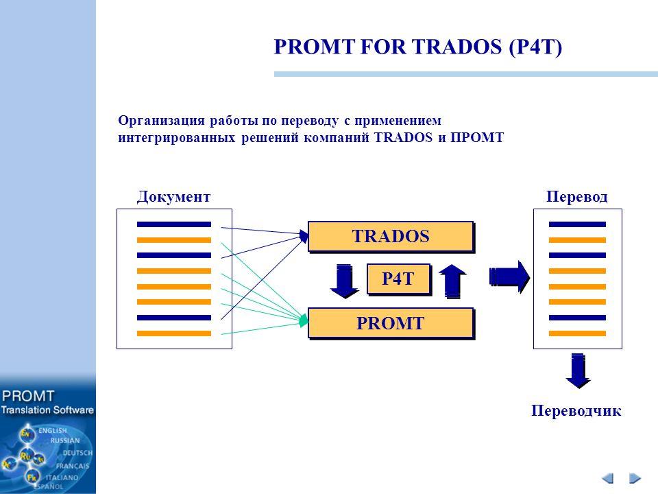 PROMT FOR TRADOS (P4T) Организация работы по переводу с применением интегрированных решений компаний TRADOS и ПРОМТ TRADOS PROMT P4T Документ Переводчик Перевод